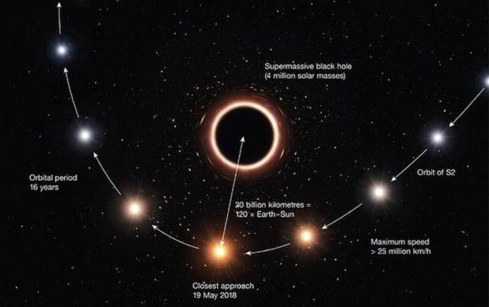 Relativity Revealed